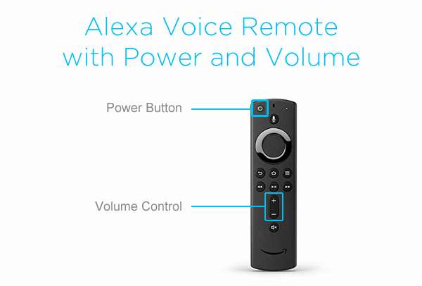 Upgrade Your Fire TV Experience With This New Alexa VoiceRemote